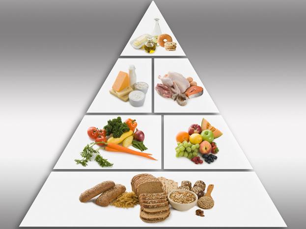 Montignac dieta