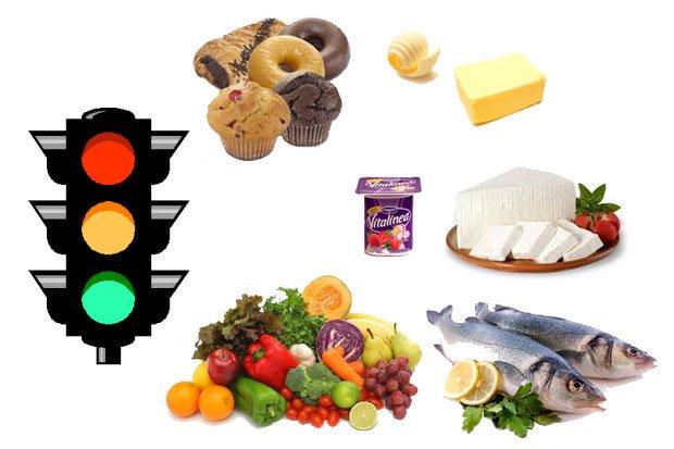 dieta del semaforo